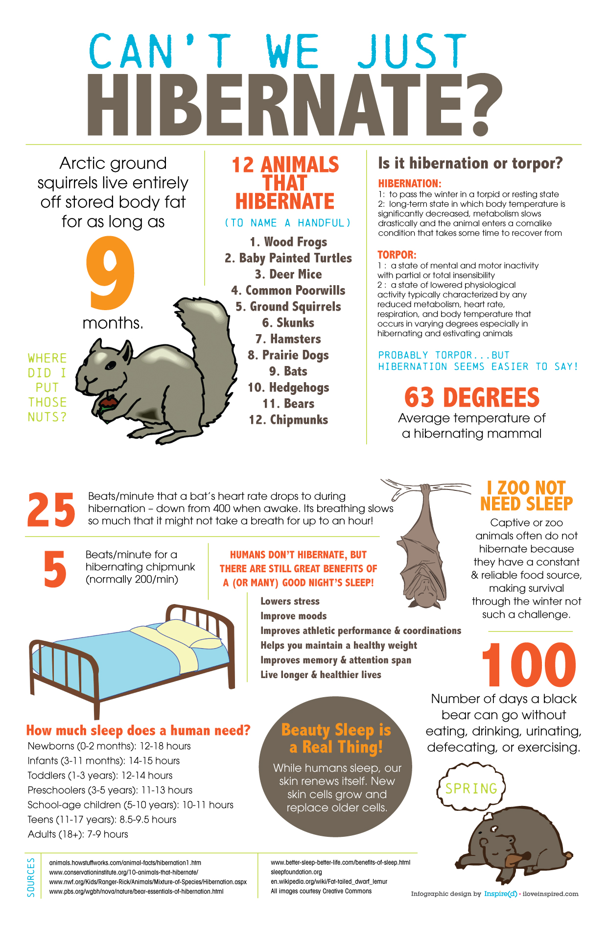 SleepInfographic_Winter14_15